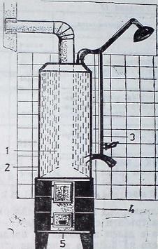 Бойлер за баня с твърдо гориво