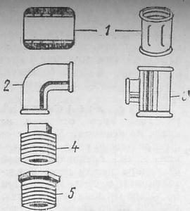 Фасонни части за ремонт и поддържане на водопрово дна инсталация