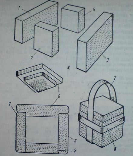 Хладилна кошница от стиропор