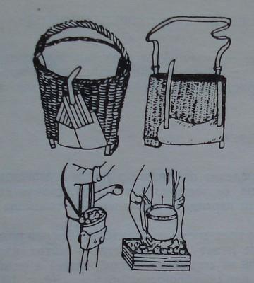 Кошница за беритба на плодове