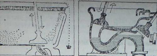 Отпушване на канала на ваната и на тоалетната чиния