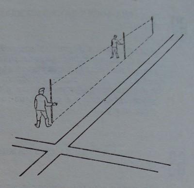 Прокарване на права линия при маркиране