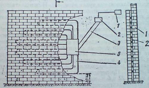 Начин на разполагане на комплект от нагреватели в стената