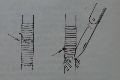 Разрязване на рафия с ножче