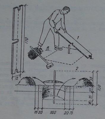 Поставяне на допълнителни колчета с помоща на садилна дъска