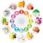 Витамини за бебето в кърмаческата възраст