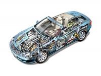 Автоморгите –източник на страхотни авточасти втора употреба
