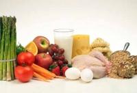 Химичен състав на храните