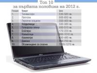 Лаптопи на изплащане – модерният избор
