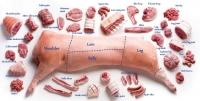 Продукти от фасонирано (оформено) свинско месо
